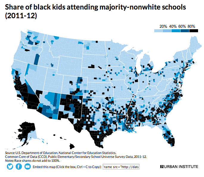 Black kids attending majority non-white schools